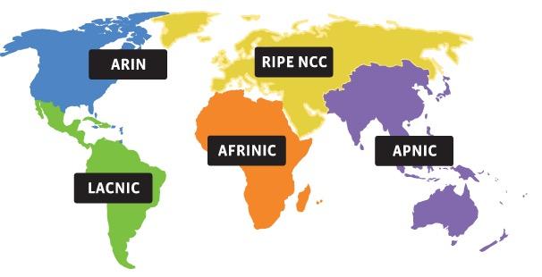 五个国际区域性IP地址管理机构所负责的区域